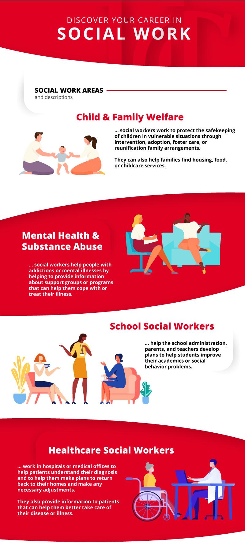 socialwork_infographic