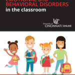 Emotional Behavioral Disorders in Classroom