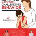 Supporting Kids with Challenging Behavior